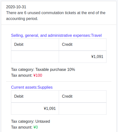 Capitalize commutation ticket on Cagamee