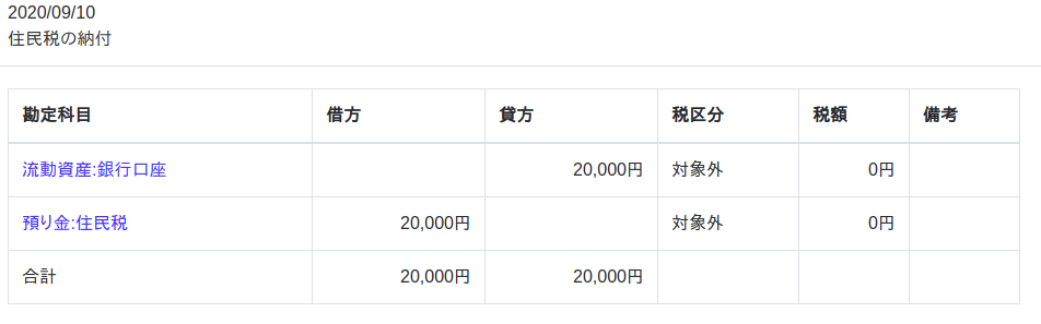 Cagameeでの住民税の納付仕訳