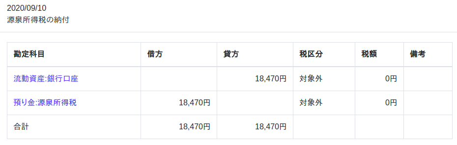 Cagameeでの源泉所得税の納付仕訳